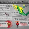 100 Interesting Facts About Mexico