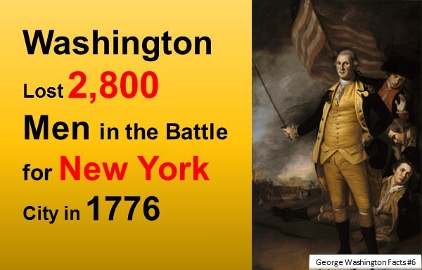 George Washington Facts 10 Fun About